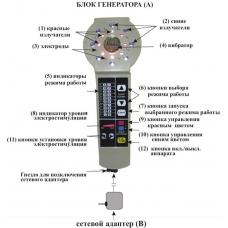 Инструкция к аппарату Элитон